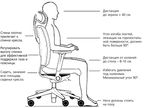 стул-для-трейдера