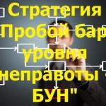 Стратегия «Пробой бара уровня неправоты — БУН» тест в TSLab