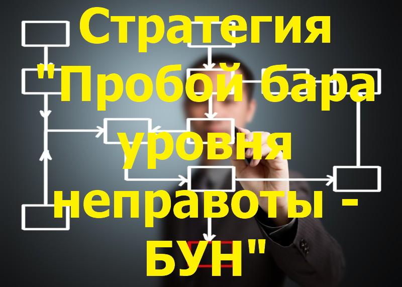 Biznes-protsessy-predpriyatiya