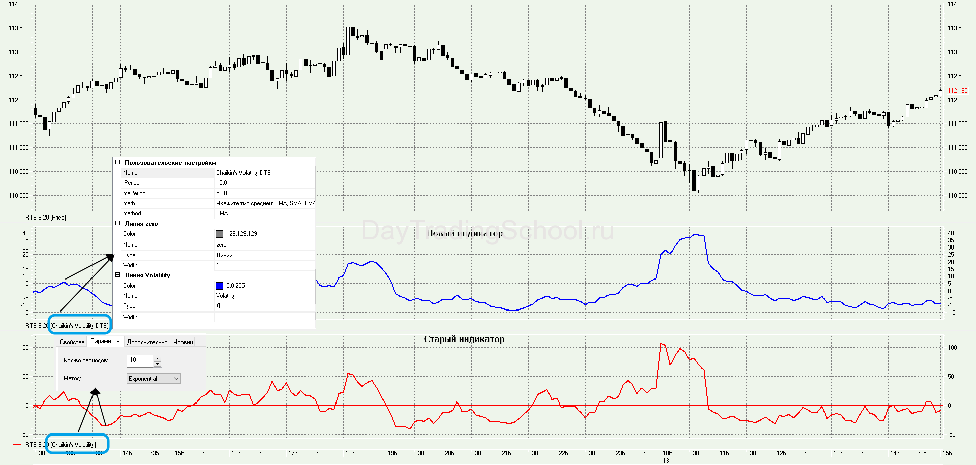 Chaikins-Volatility-сравнение-нового-и-старого
