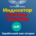"<span class=""response"">Волатильность Чайкина — Два параметра.</span> Индикатор Chaikins Volatility"