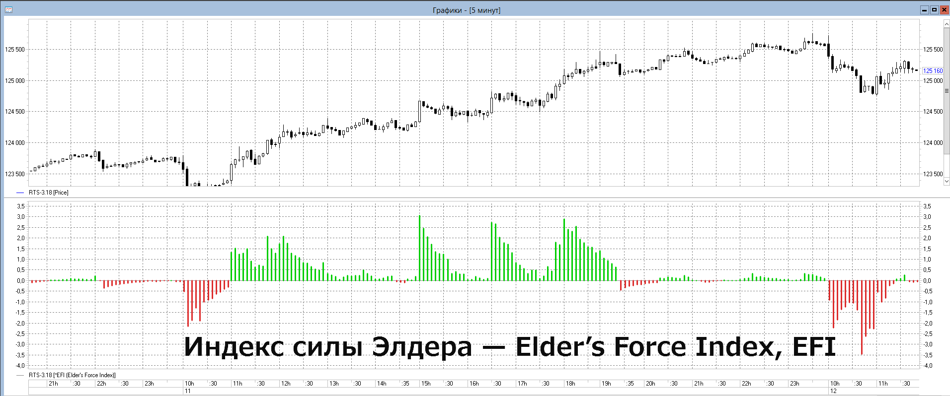 Elders-Force-Index