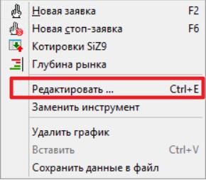 ПКМ-добавить-Индикатор