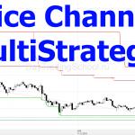 "<span class=""response"">Тесты по стратегии Price Chanel -Торговый робот «MultiStrategy» для Binance</span><br/>"