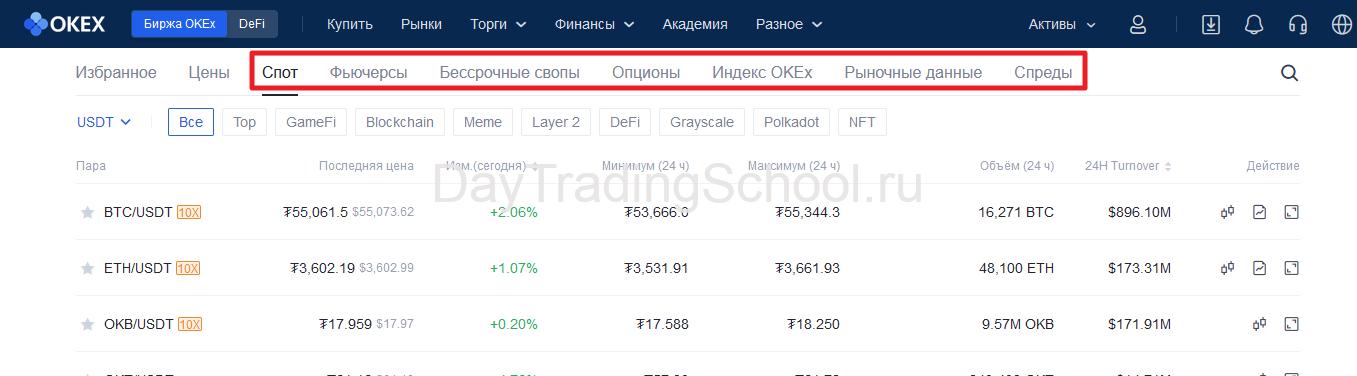 OKEX-виды-рынков