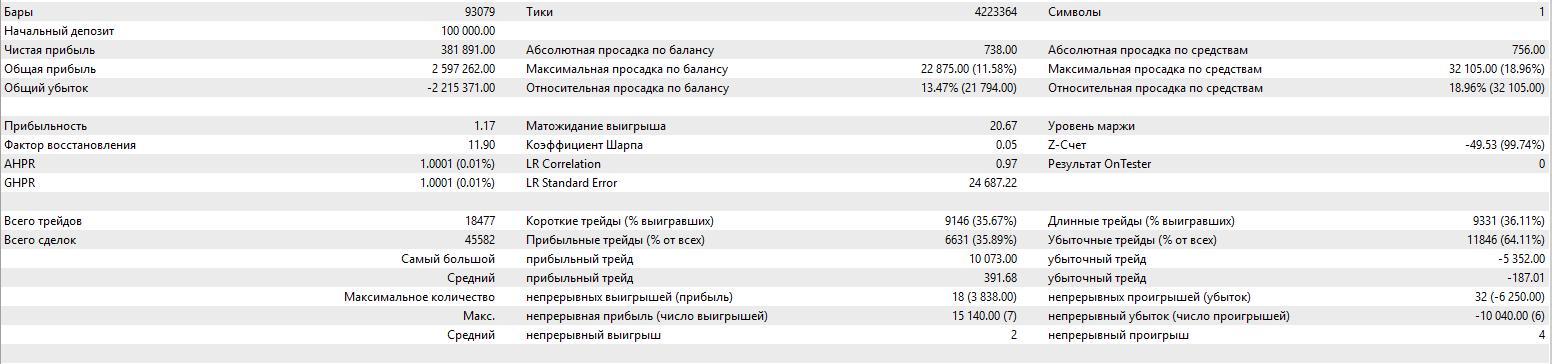 PSAR_Adapt_PRO-рез-Все-Поз-на-Eu