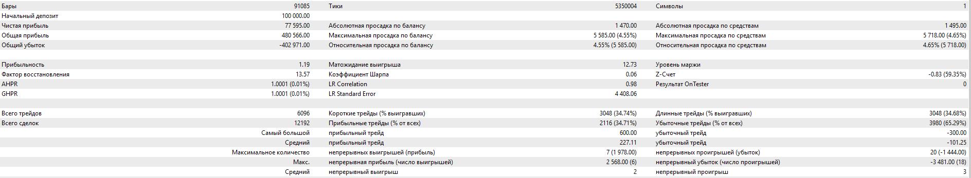 PSAR_Adapt_PRO-рез-Поз-1-на-Si