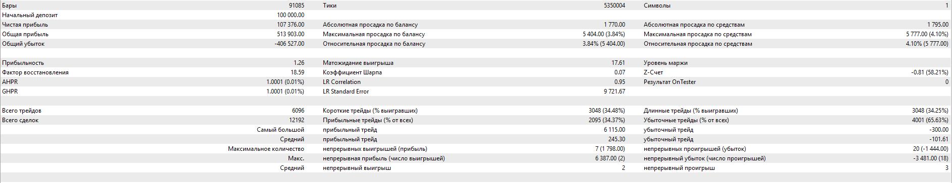 PSAR_Adapt_PRO-рез-Поз-2-на-Si