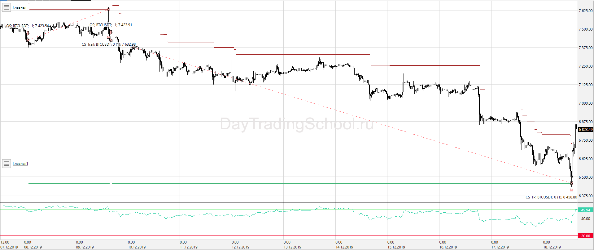 RSI-тренд_BTC_USDT-сделки