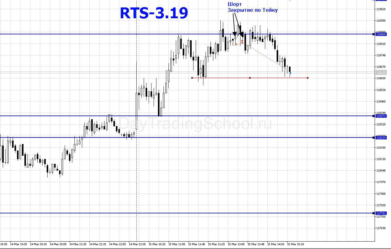 RTS-3.19