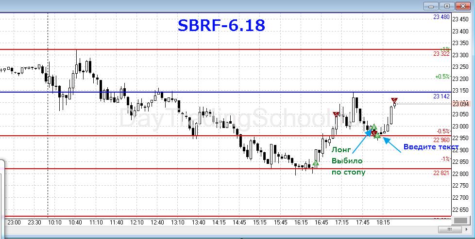 SBRF-04.05.2018