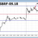 "<span class=""response"">Сделка по SBRF за 16 Июля 2018г.</span><br/>"