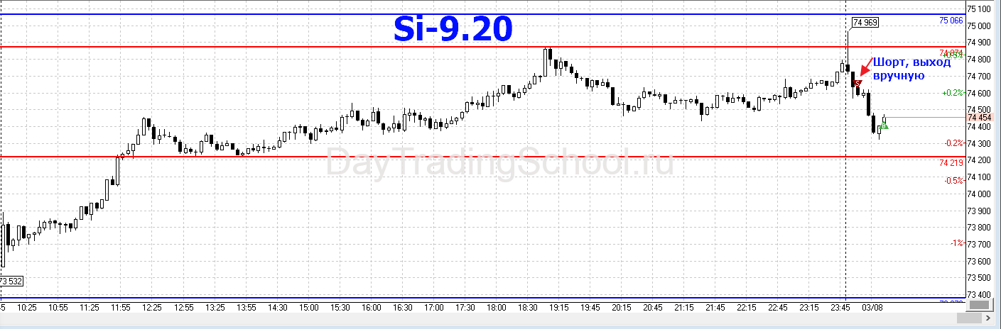 Si-03.08.2020