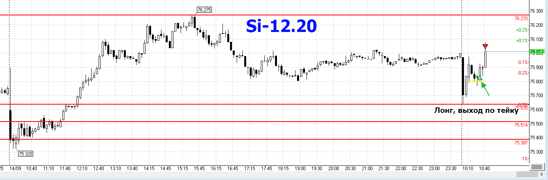 Si-15.09.2020