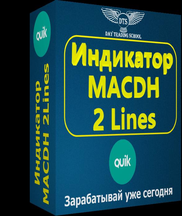macd-кор