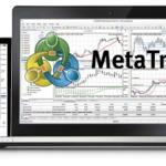 Подборка около 3000 индикаторов для торговой платформы Meta Trader 4 (MT4)