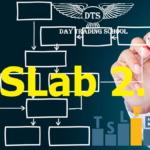 """<span class=""""response"""">Переходим с TSLab 2.1 на новую версию TSLab 2.2</span>"""