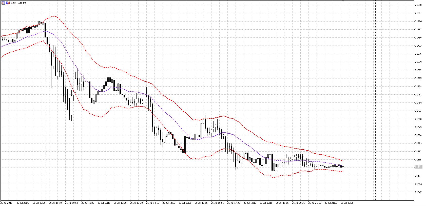 Канальный-индикатор-ATR-channel