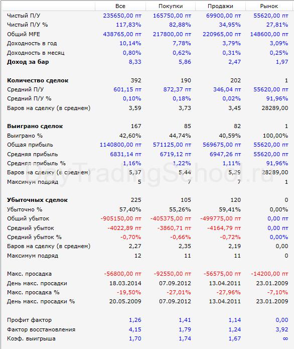 Результаты-Геркулес-закр-по-рынк