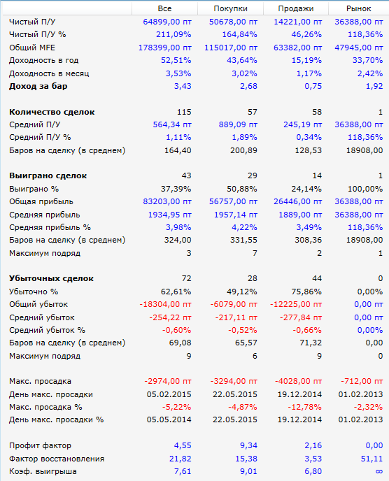 Результаты-2ма_si