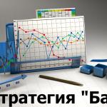 Стратегия «Банка»