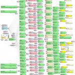 Как правильно написать алгоритм торгового робота