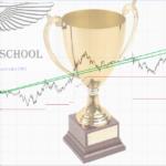 Торговая стратегия — Champion