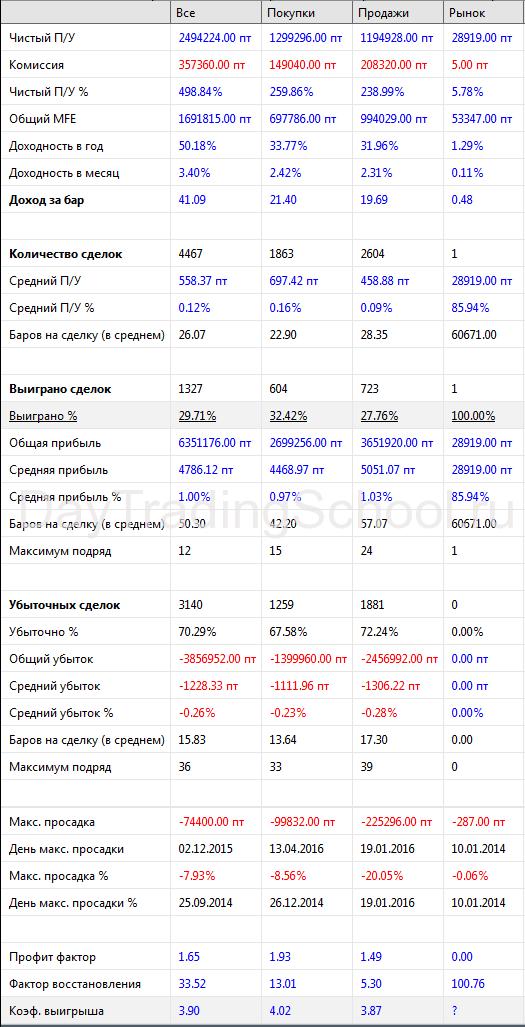апгрейдет-фрактал-рез-2014-2018