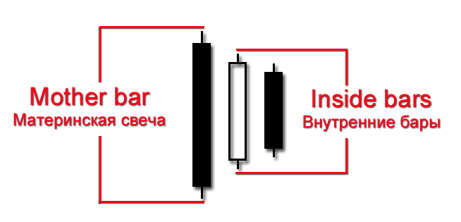 внутренний-бар