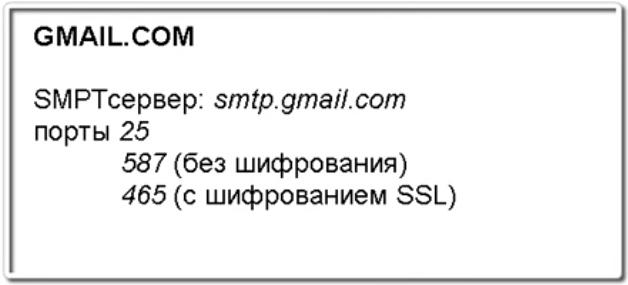 гугл-почта
