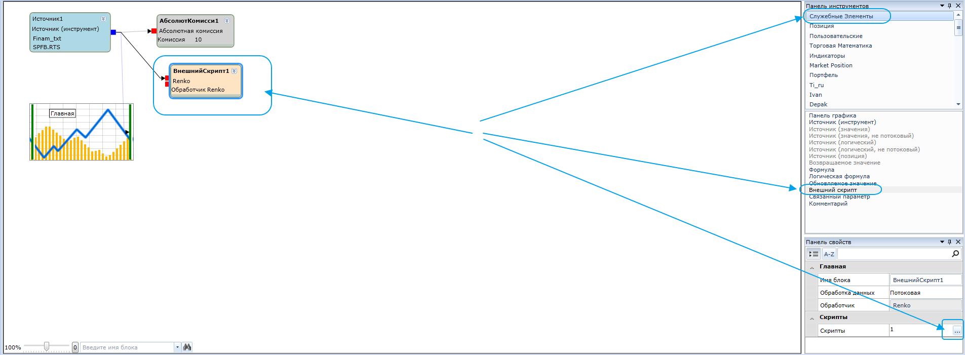 инструкция-подгрузка-API