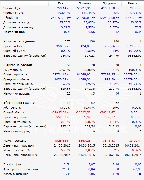 крутая-стратегия-результаты-2014-2016-SI_Вар1