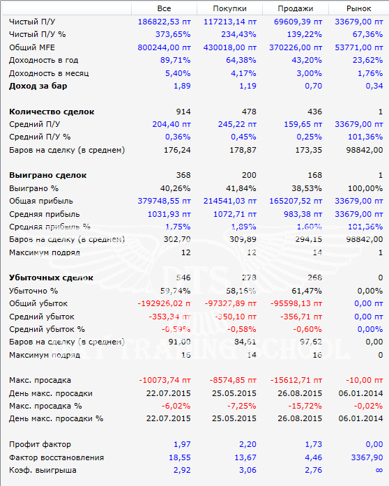 крутая-стратегия-результаты-2014-2016-SI_Вар2