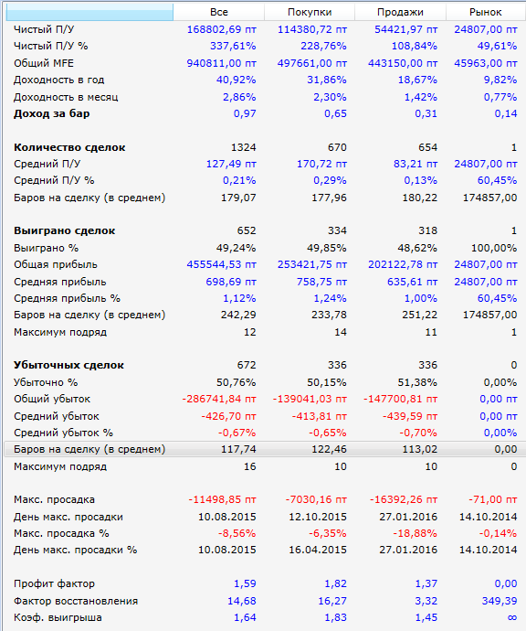 крутая-стратегия-результаты-2014-2019-SI_Вар2