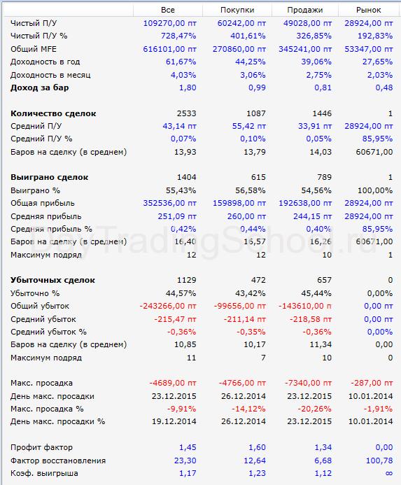 мазерати-СИ-рез-1.2