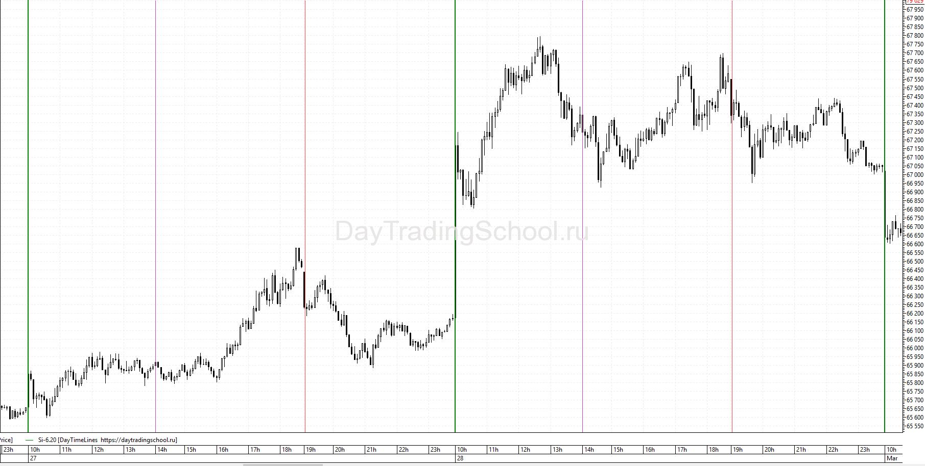 разделитель-периодов-график1