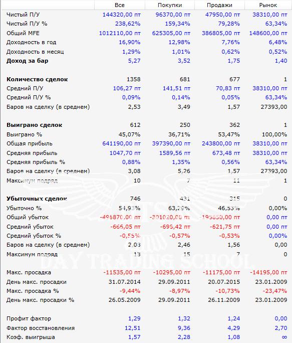 слом-и-моська-Результат_В2
