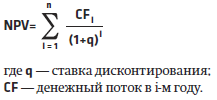 формула-NPV