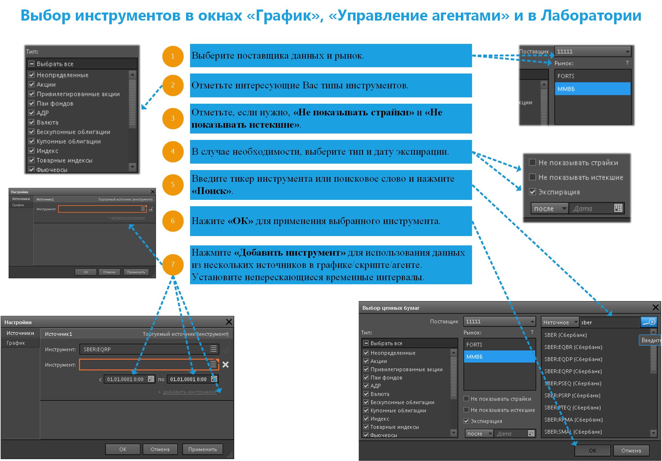 График Управление агентами и Лаборатории