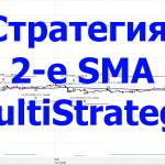 Тесты по стратегии 2SMA -Торговый робот «MultiStrategy» для Binance