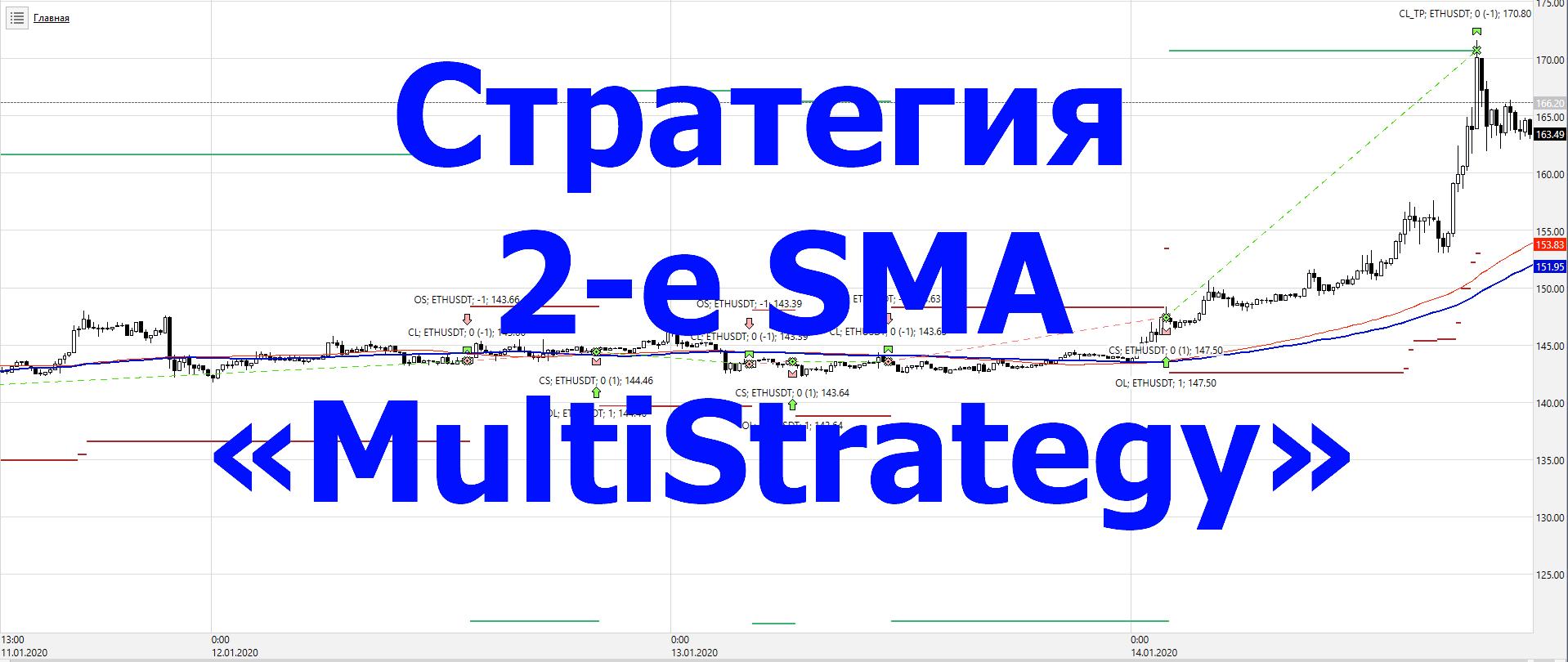 2ма-стратегия