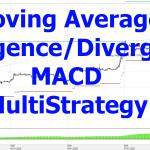 Тесты по стратегии MACD -Торговый робот «MultiStrategy» для Binance